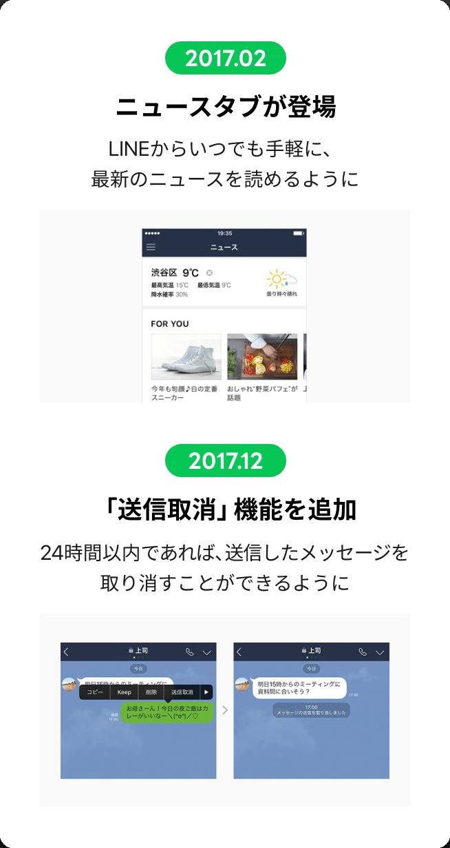 2017.02 LINEからいつでも手軽に、最新のニュースを読めるように 2017.12 24時間以内であれば、送信したメッセージを取り消すことができるように