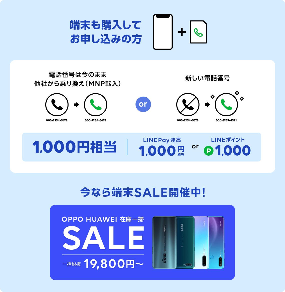 端末も購入して  お申し込みの方 1,000円相当 今なら 端末SALE開催中