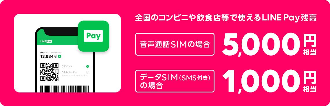 全国のコンビニや飲食店等で使えるLINE Pay残高 《音声通話SIMの場合》 5,000円相当 《データSIM(SMS付き)の場合》 1,000円相当