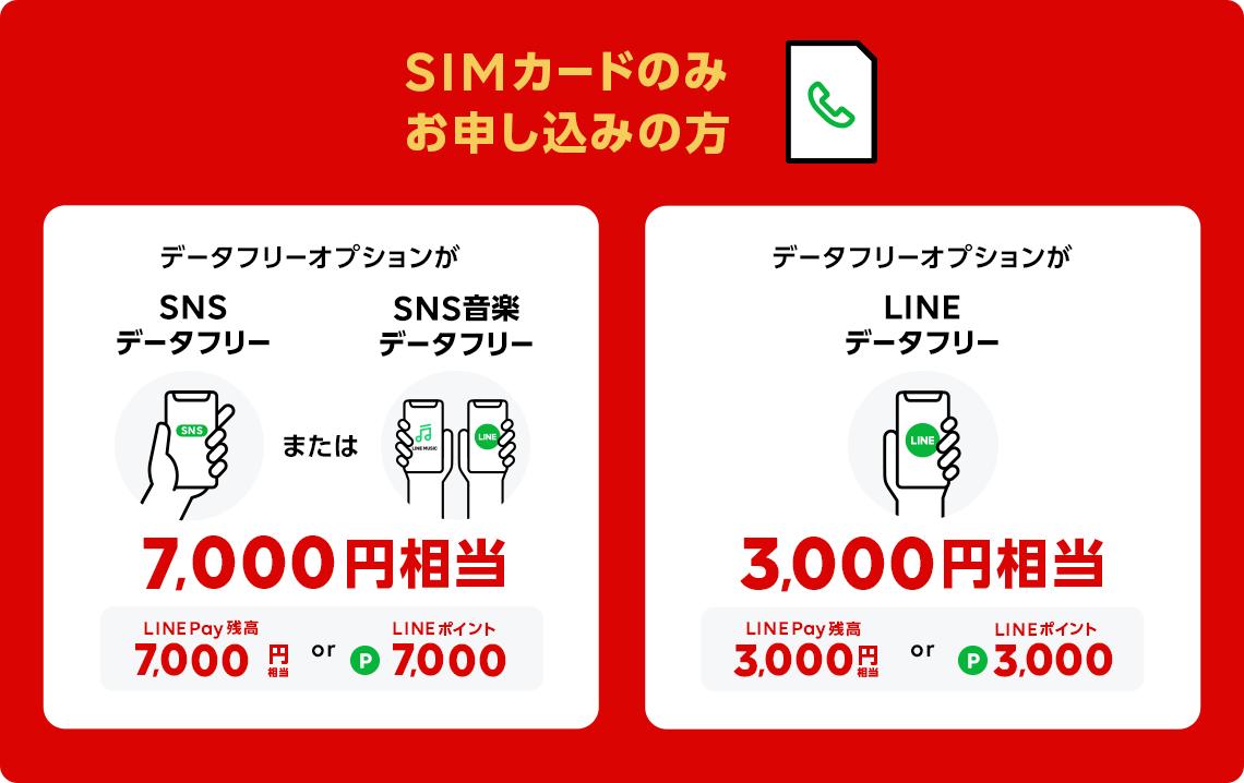 SIMカードのみお申し込みの方