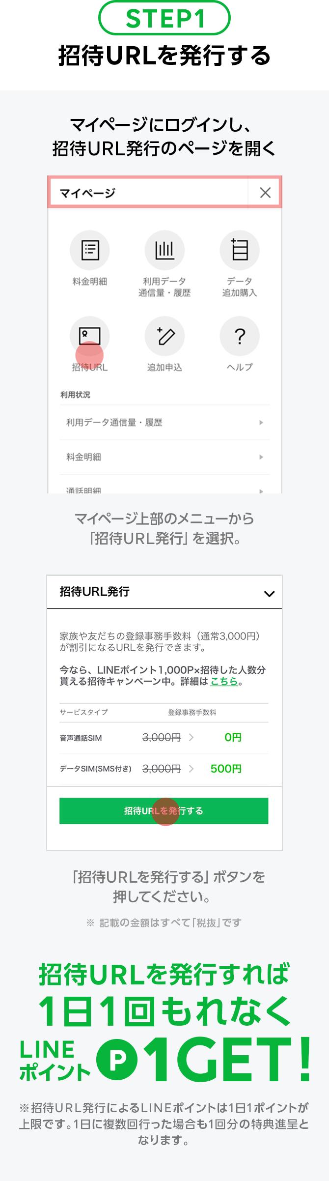 STEP1:招待URLを発行する。招待URLを発行すればもれなくLINEポイント1ポイントGET!