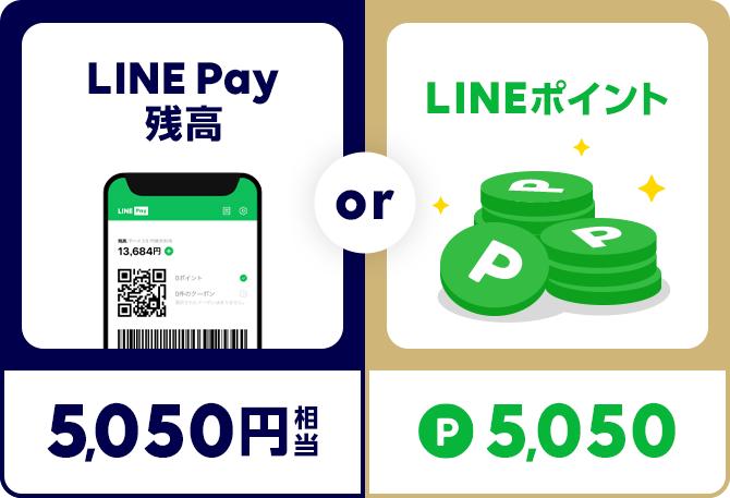 LINE Pay残高5,050円相当 or LINEポイント P5,050