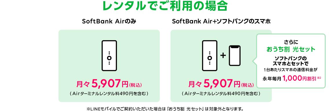 レンタルでご利用の場合 月々5,370円(税込5,907円)(Airターミナルレンタル料490円を含む) SoftBank Air+ソフトバンクスマホおうち割 光セット永年毎月1,000円割引