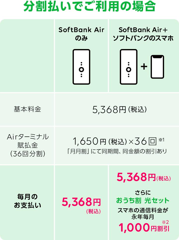 分割払いでご利用の場合 基本料金4,880円 SoftBank Air+ソフトバンクのスマホでおうち割 光セット永年1,000円割引