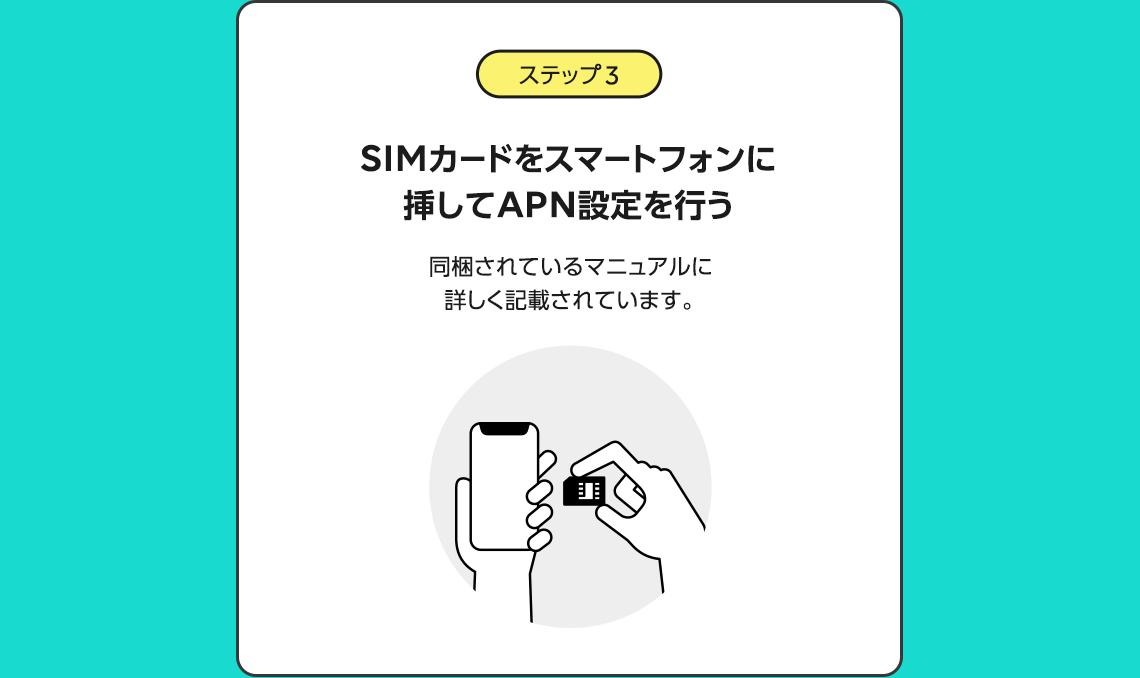 ステップ 3 SIMカードをスマートフォンに挿して APN設定を行う  同梱されているマニュアルに詳しく記載されています。