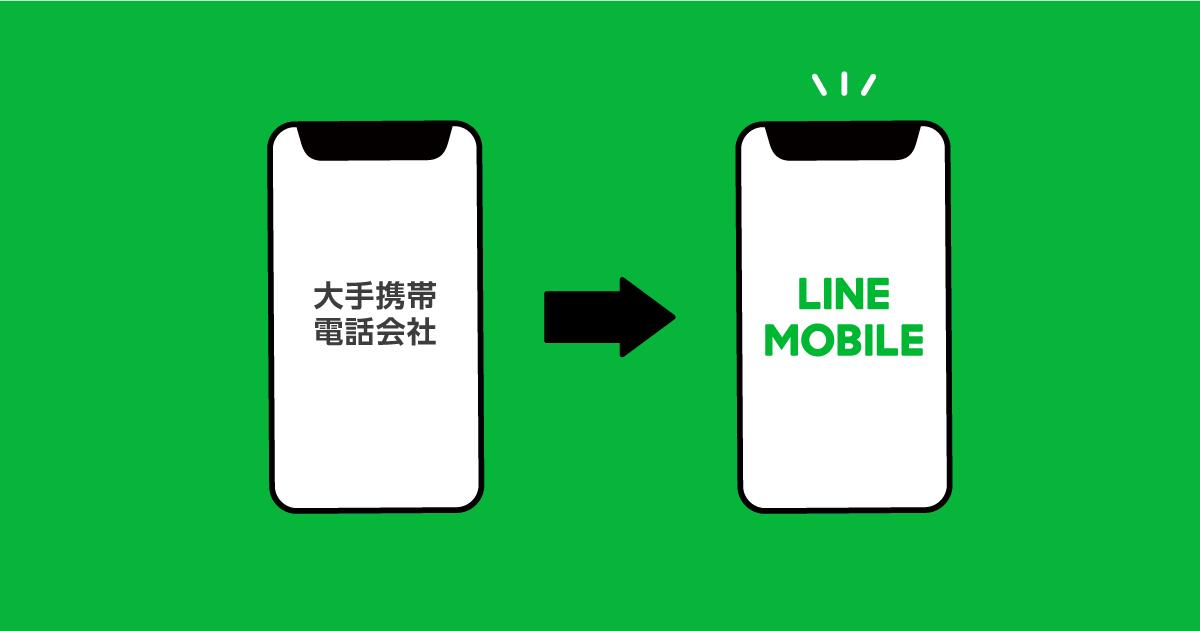 LINEモバイルに回線を切り替える手順について徹底解説!