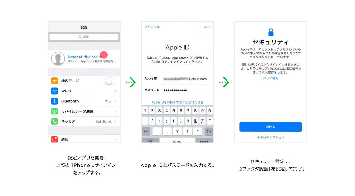 【準備3】作成したApple IDで子どものiPhoneにサインインする