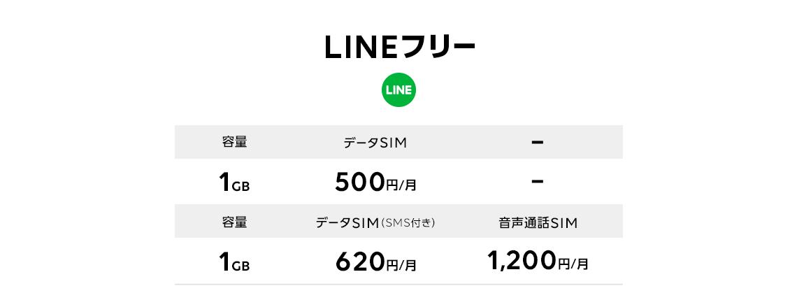 LINEフリー