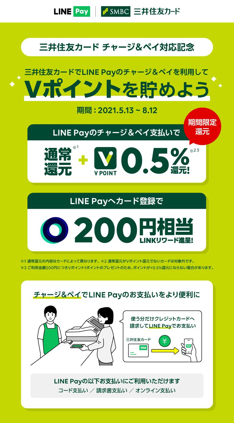 三井住友カード×LINEPay