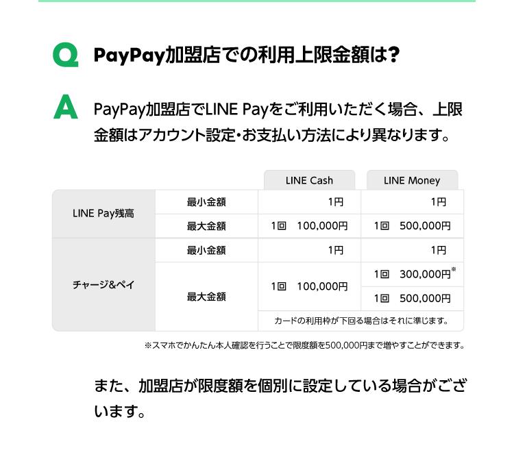 PayPay加盟店での利用上限金額は?